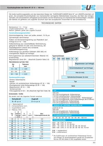 W_Kurzhubzylinder Ø 12-100 mm