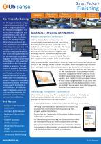 Smart Factory Automobil-Finishing - 1