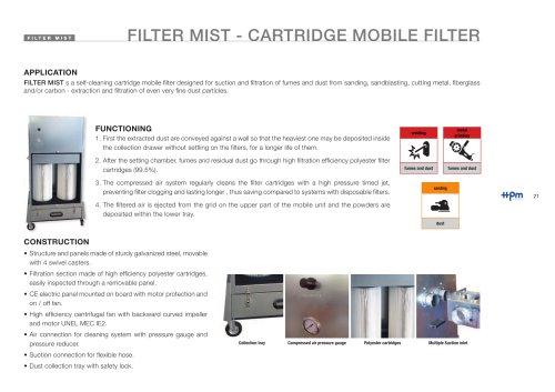 Cartridges moble filter FILTER MIST