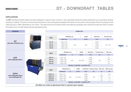 Downdraft tables DT