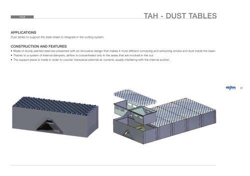Dust tables TAH