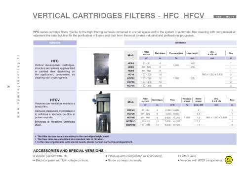 Vertical cartridges filter HFC