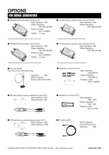 Options for Signal Generators