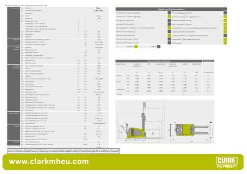 Datenblatt CLARK C CBS 15 ac