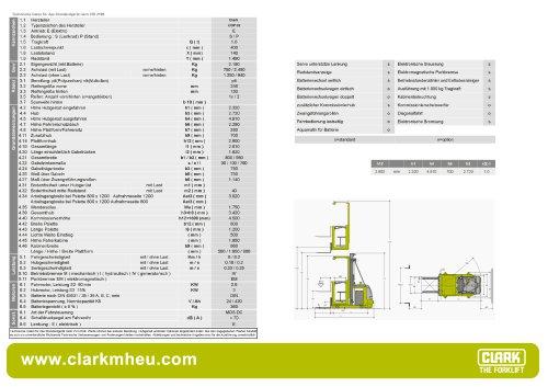 Datenblatt CLARK C OP 02