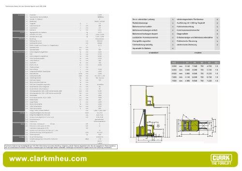 Datenblatt CLARK C OP 04 ac