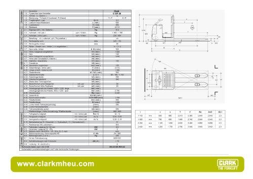 Datenblatt CLARK C OP 20