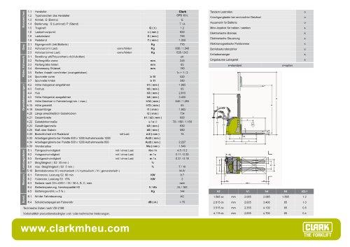 Datenblatt CLARK C PS 12L