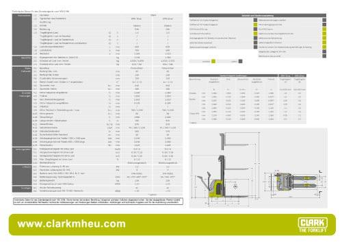 Datenblatt CLARK C PS 16-20 ac