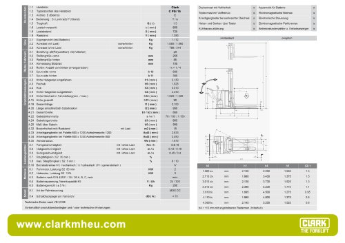 Datenblatt CLARK C PSi 15