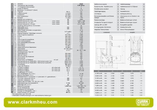 Datenblatt CLARK C RT 20 ac