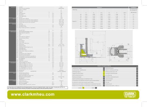 Datenblatt CLARK C RT 25 4-D ac