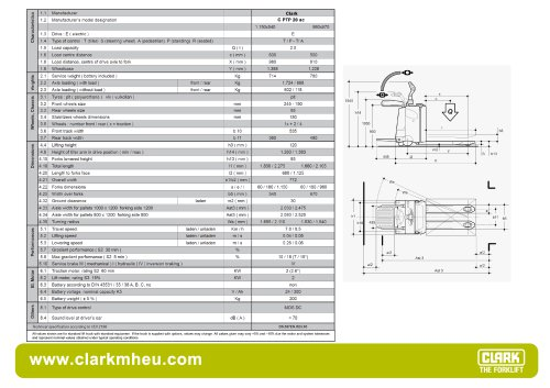 Specification sheet CLARK C PTP 20 ac