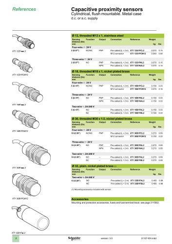 Osicap Capacitive Sensors