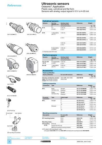 Virtu™ 30A Catalog