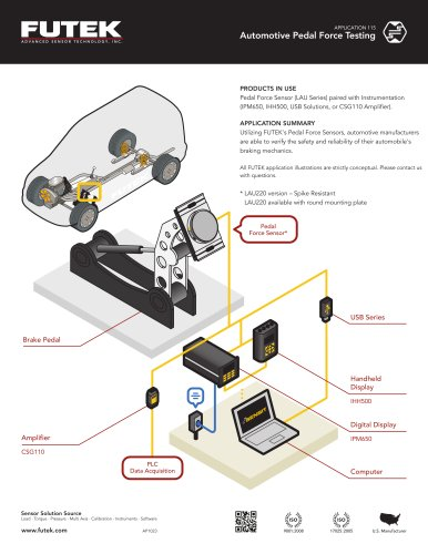 Automotive Pedal Force Testing