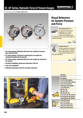 GF, GP-Series, Hydraulic Force & Pressure Gauges