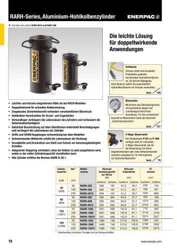 RARH-Series Hollow Plunger Cylinders