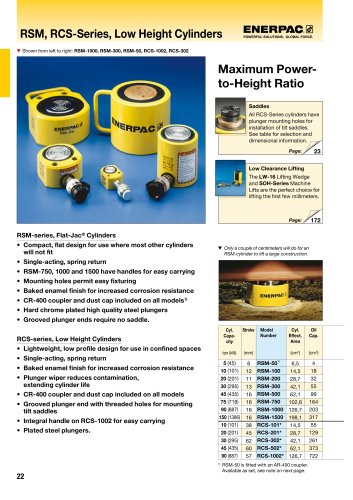 RSM, RCS-Series, Low Height Hydraulic Cylinders