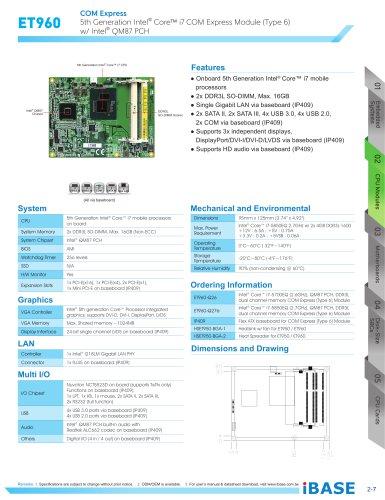 ET960