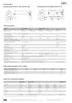 Elektrisch beheiztes Doppelmantel-Entnahmerohr Serie SP® - 2