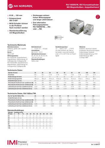 ISO-Kompaktzylinder RA/192000/M