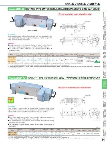 SBE-U / SBC-U / SBEP-U Model SBC-U