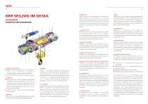 Elektroseilzug – Serie DRH - 6