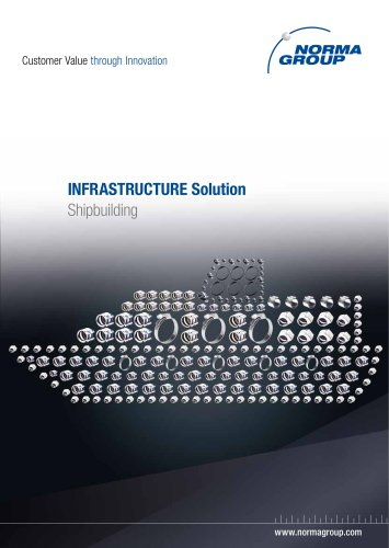 INFRASTRUCTURE Solution - Shipbuilding