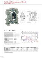 Druckluft-Membranpumpen FDM - 12