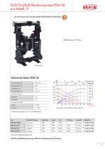 Druckluft-Membranpumpen FDM - 15