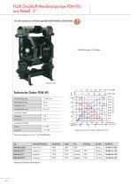 Druckluft-Membranpumpen FDM - 16