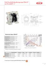 Druckluft-Membranpumpen FDM - 5