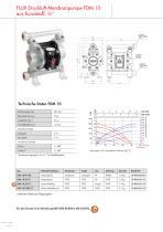 Druckluft-Membranpumpen FDM - 6