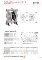 Druckluft-Membranpumpen FDM - 7