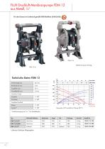 Druckluft-Membranpumpen FDM - 8