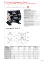 Druckluft-Membranpumpen RFM-RFML - 9