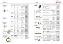 FLUX Druckluft-Membranpumpen FDM - 10