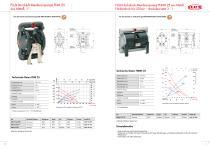 FLUX Druckluft-Membranpumpen FDM - 6