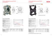 FLUX Druckluft-Membranpumpen FDM - 8
