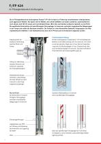 FLUX Fasspumpe F 426 - 14