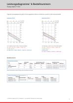 FLUX Fasspumpe F 426 Datenblatt - 3