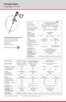 FLUX Fasspumpe F/FP 430 Datenblatt - 5