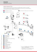 FLUX Fasspumpe F/FP 430 Datenblatt - 6