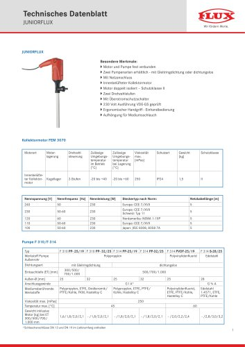 FLUX Fasspumpe JUNIORFLUX F 314 Datenblatt