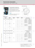 FLUX Motoren Kollektormotoren F 458, F 458 EL, F 458-1 - 2
