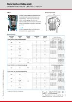 FLUX Motoren Kollektormotoren F 460 Ex, F 460 Ex EL, F 460-1 Ex - 2