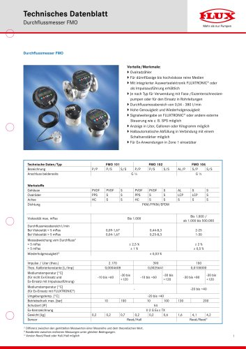 FLUX Ovalradzähler FMO 140