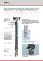 FLUX Pumpen-Set für Säuren Baureihe 400 - 12