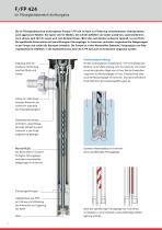 FLUX Pumpen-Set für Säuren Baureihe 400 - 14